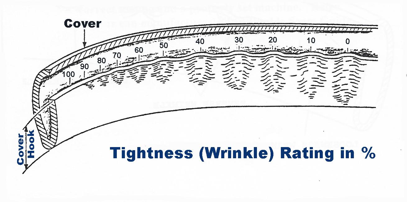 Tightnesswrinkle12